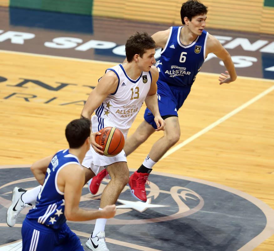 Basketbol Canlı Bahisleri